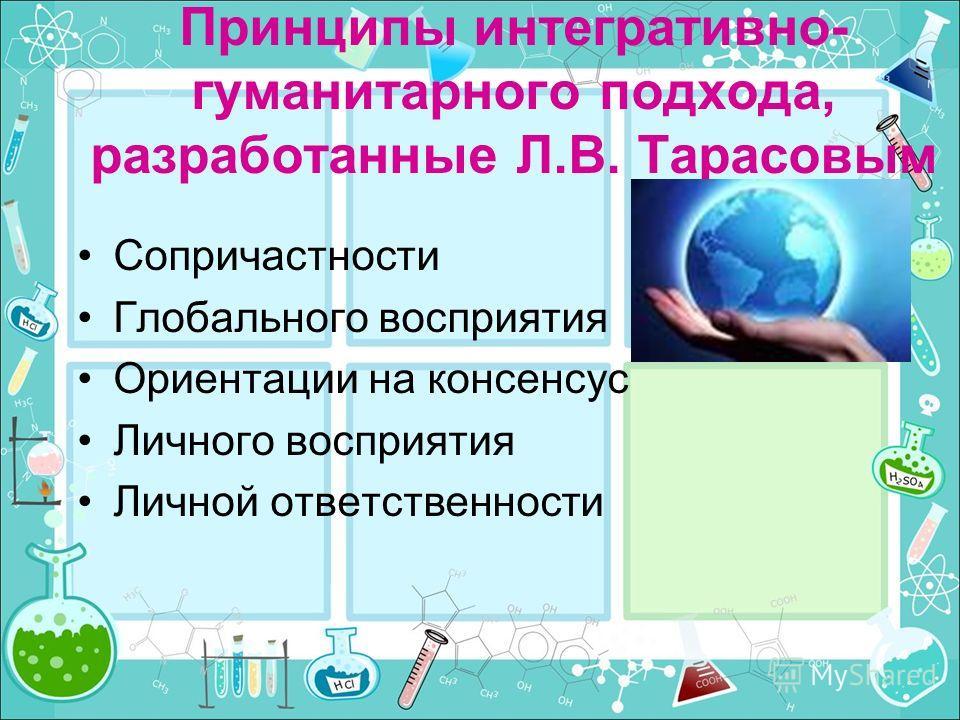 Принципы интегративно- гуманитарного подхода, разработанные Л.В. Тарасовым Сопричастности Глобального восприятия Ориентации на консенсус Личного восприятия Личной ответственности