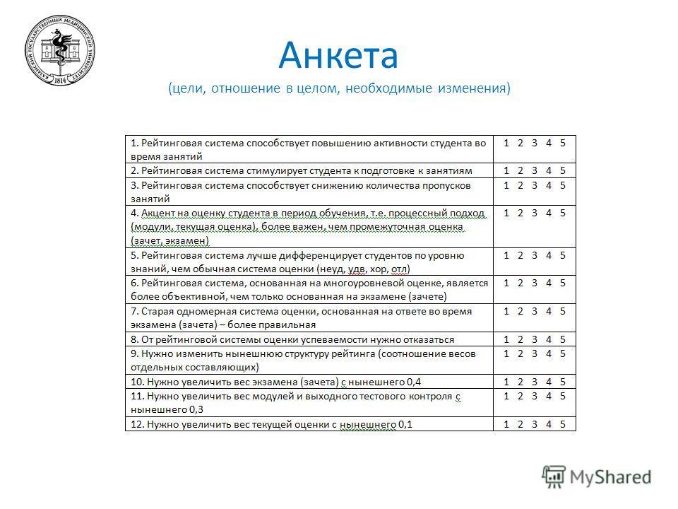 Анкета (цели, отношение в целом, необходимые изменения)
