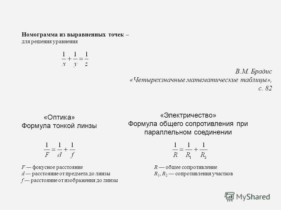 Номограмма из выравненных точек – для решения уравнения F фокусное расстояние d расстояние от предмета до линзы f расстояние от изображения до линзы В.М. Брадис «Четырехзначные математические таблицы», с. 82 «Оптика» Формула тонкой линзы «Электричест