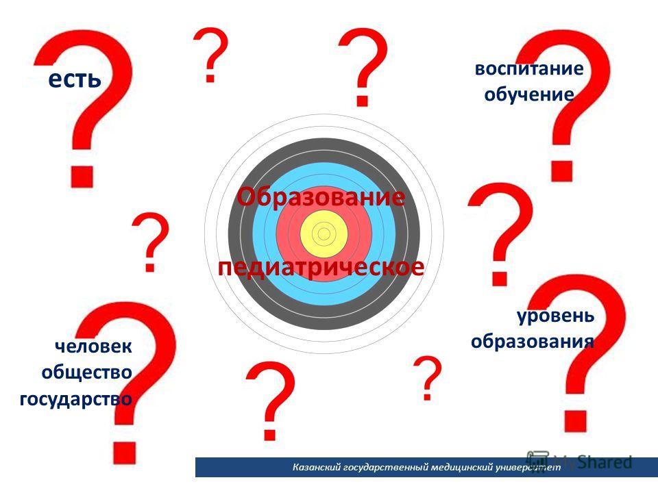 Казанский государственный медицинский университет Образование педиатрическое уровень образования есть воспитание обучение человек общество государство