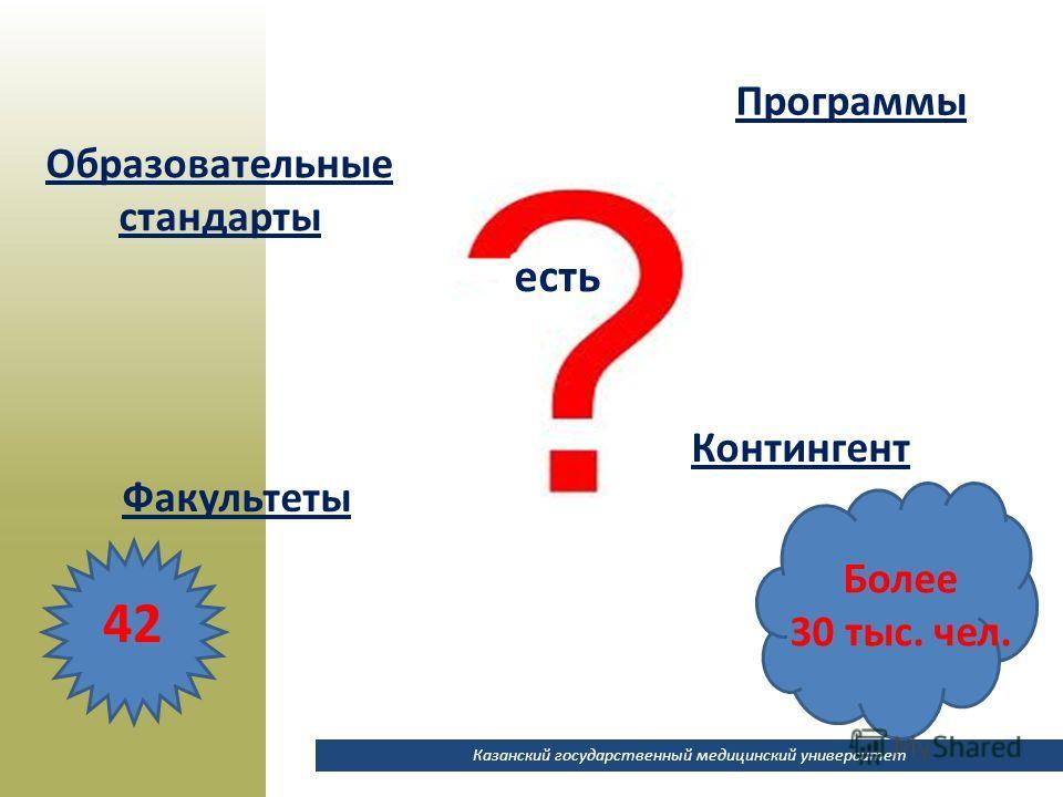 Казанский государственный медицинский университет есть Образовательные стандарты Программы Факультеты Контингент 42 Более 30 тыс. чел.