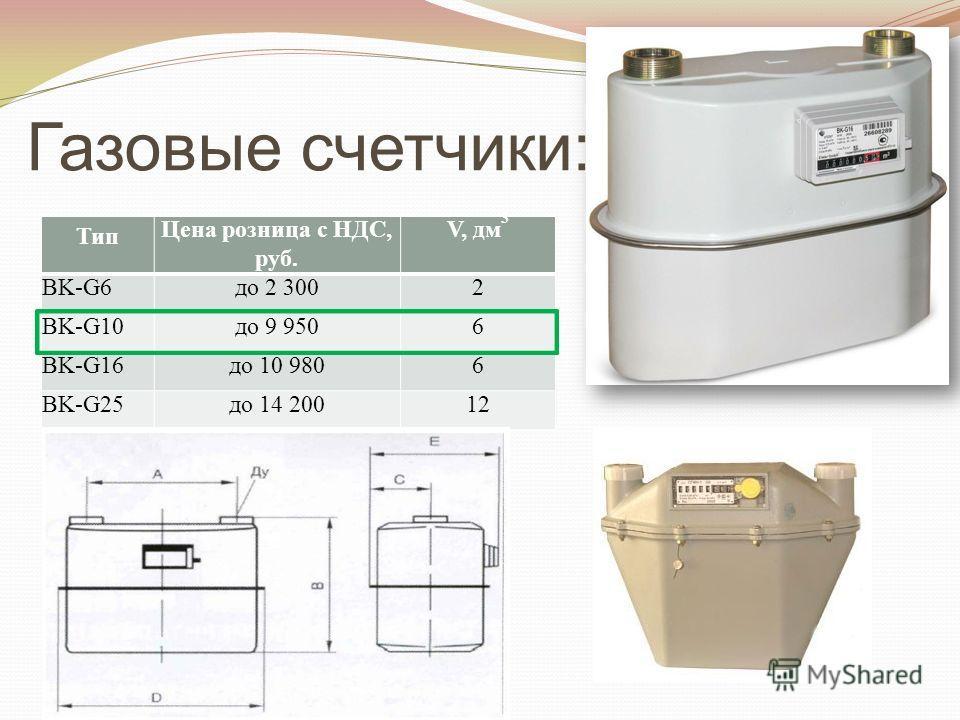 Газовые счетчики: Тип Цена розница с НДС, руб. V, дм 3 BK-G6до 2 3002 BK-G10до 9 9506 BK-G16до 10 9806 BK-G25до 14 20012