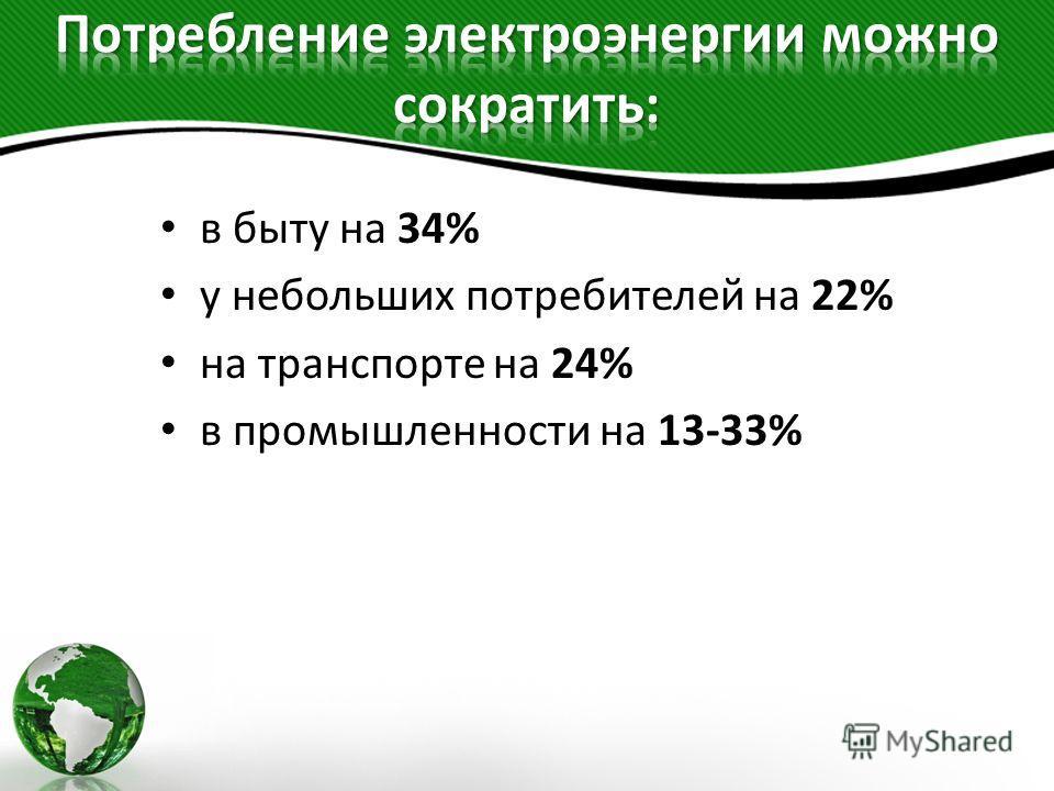 в быту на 34% у небольших потребителей на 22% на транспорте на 24% в промышленности на 13-33%