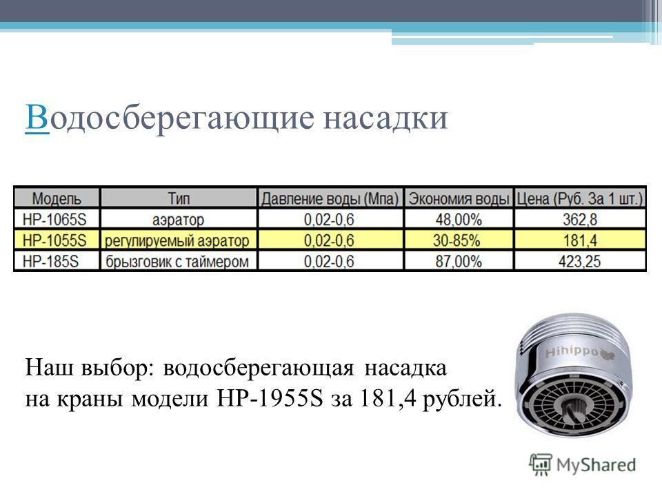ВВодосберегающие насадки Наш выбор: водосберегающая насадка на краны модели НР-1955S за 181,4 рублей.