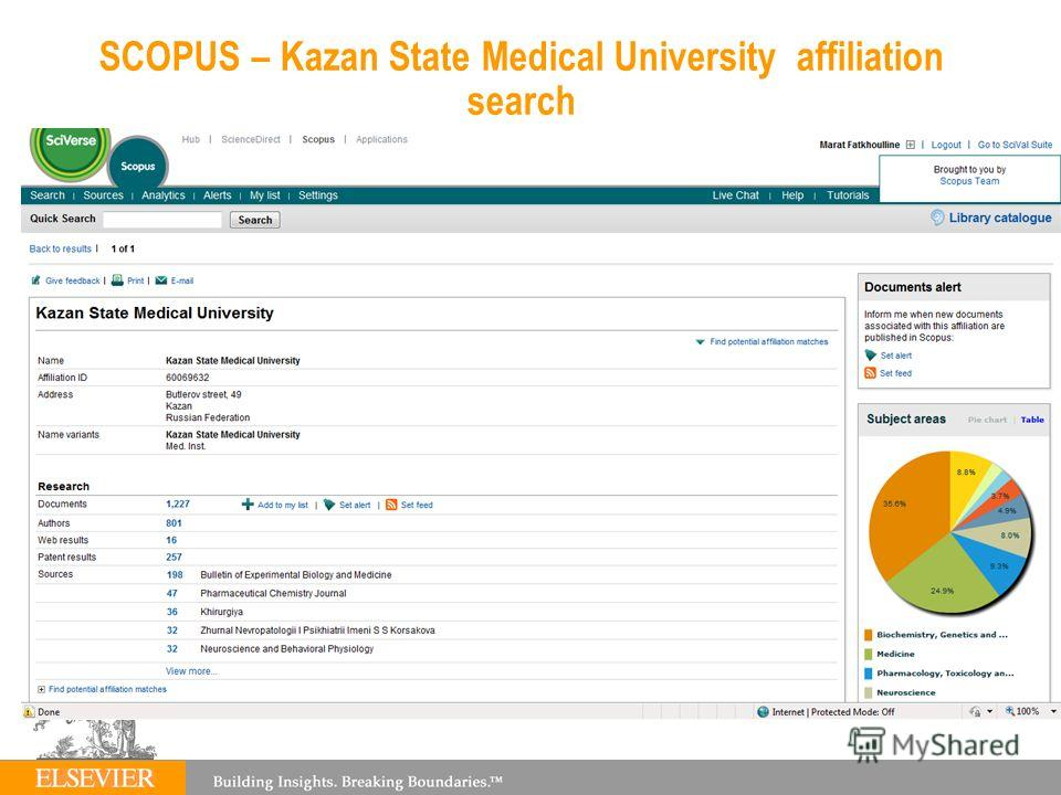 SCOPUS – Kazan State Medical University affiliation search