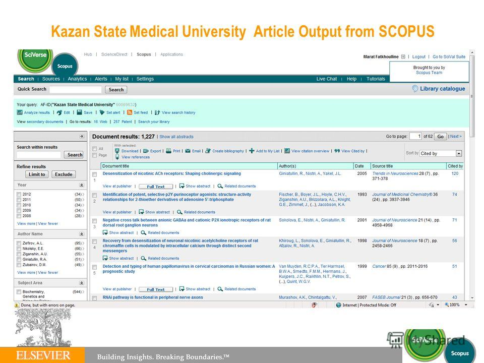 Kazan State Medical University Article Output from SCOPUS 21