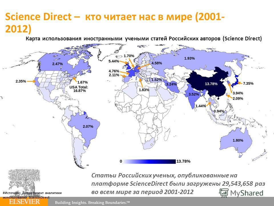 Science Direct – кто читает нас в мире (2001- 2012) #Источник: Департамент аналитики использования ScienceDirect Статьи Российских ученых, опубликованные на платформе ScienceDirect были загружены 29,543,658 раз во всем мире за период 2001-2012 Карта