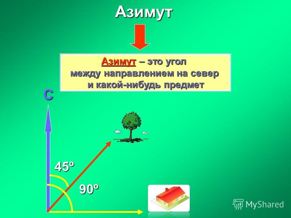 Азимут Азимут – это угол между направлением на север и какой-нибудь предмет 45º С 90º