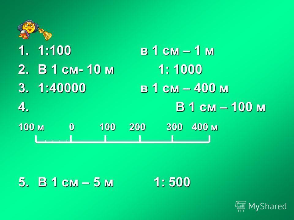 1.1:100 в 1 см – 1 м 2.В 1 см- 10 м 1: 1000 3.1:40000 в 1 см – 400 м 4. В 1 см – 100 м 5.В 1 см – 5 м 1: 500 400 м 0 100 м 100200300
