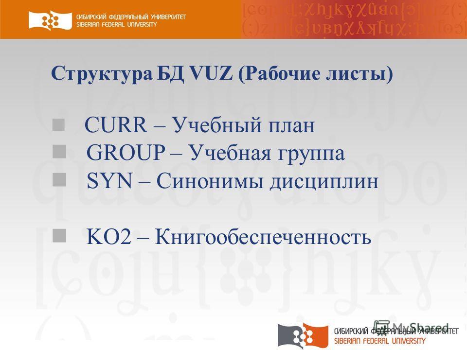 © Euromonitor International8 Структура БД VUZ (Рабочие листы) CURR – Учебный план GROUP – Учебная группа SYN – Синонимы дисциплин KO2 – Книгообеспеченность