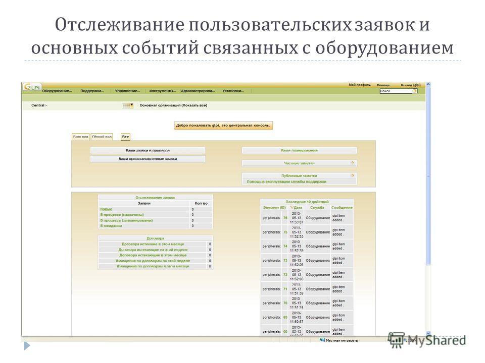 Отслеживание пользовательских заявок и основных событий связанных с оборудованием