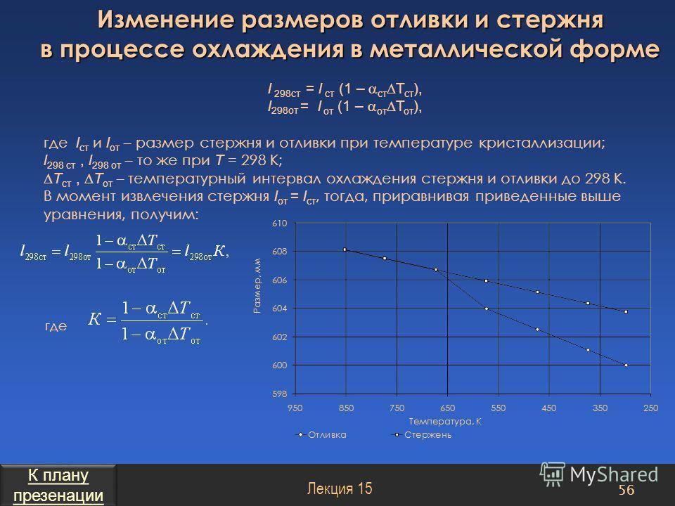 Изменение размеров отливки и стержня в процессе охлаждения в металлической форме l 298ст = l ст (1 – ст Т ст ), l 298от = l от (1 – от Т от ), где l ст и l от – размер стержня и отливки при температуре кристаллизации; l 298 ст, l 298 от – то же при Т