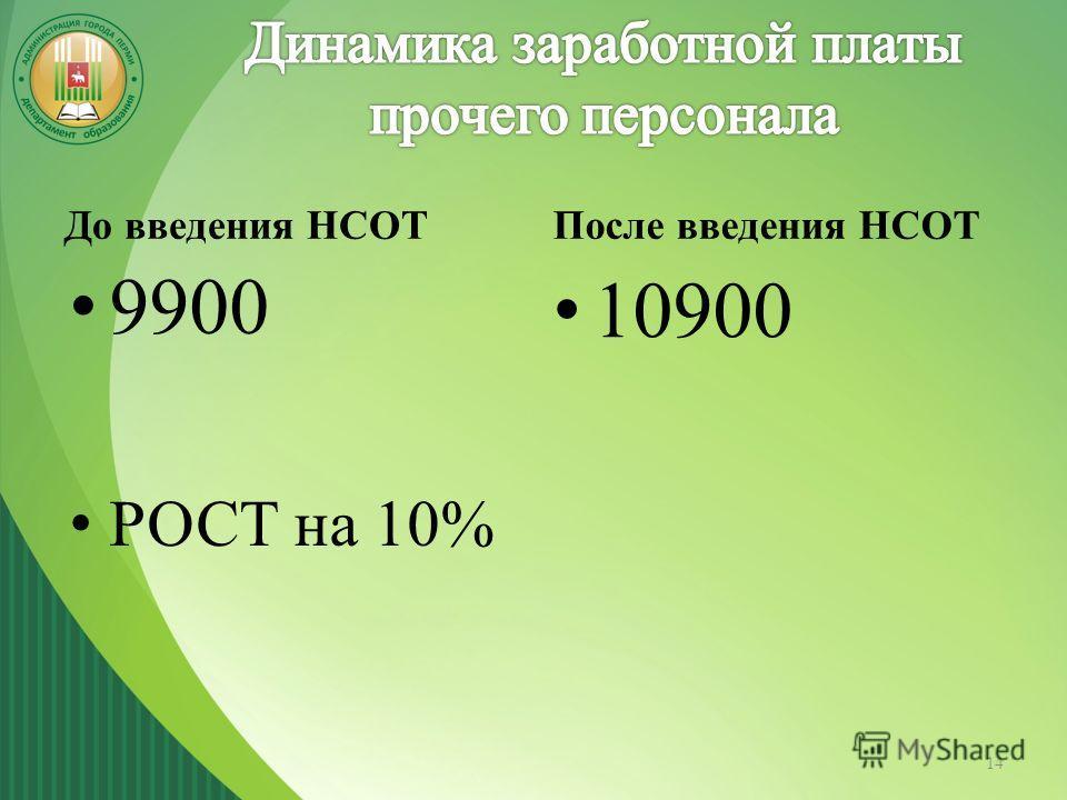 До введения НСОТ 9900 РОСТ на 10% После введения НСОТ 10900 14