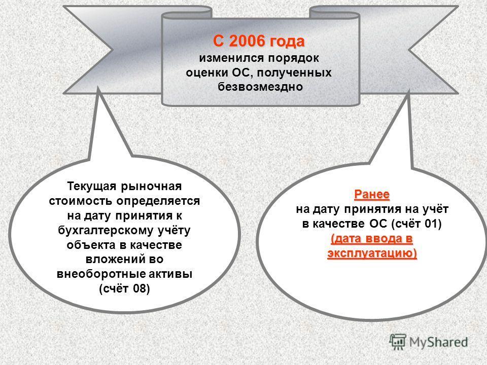С 2006 года изменился порядок оценки ОС, полученных безвозмездно Текущая рыночная стоимость определяется на дату принятия к бухгалтерскому учёту объекта в качестве вложений во внеоборотные активы (счёт 08) Ранее на дату принятия на учёт в качестве ОС