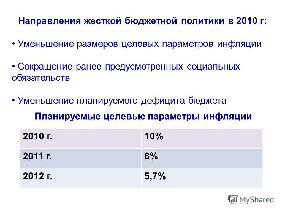 Направления жесткой бюджетной политики в 2010 г: Уменьшение размеров целевых параметров инфляции Сокращение ранее предусмотренных социальных обязательств Уменьшение планируемого дефицита бюджета Планируемые целевые параметры инфляции 2010 г.10% 2011