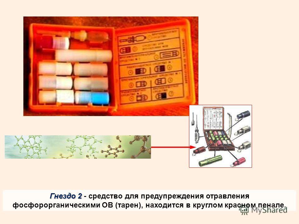Гнездо 2 Гнездо 2 - средство для предупреждения отравления фосфорорганическими ОВ (тарен), находится в круглом красном пенале.