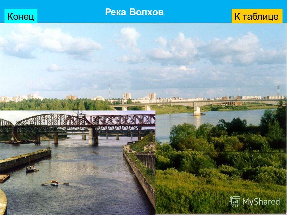 КонецК таблице Река Волхов