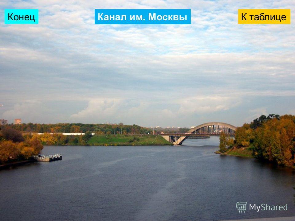 КонецК таблицеКанал им. Москвы