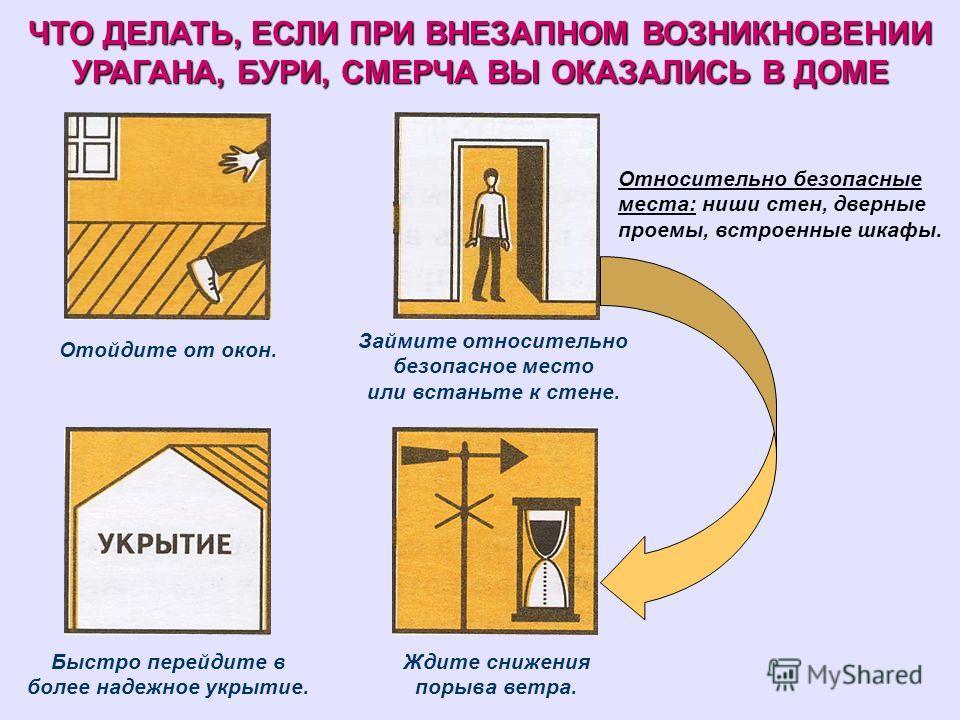 ЧТО ДЕЛАТЬ, ЕСЛИ ПРИ ВНЕЗАПНОМ ВОЗНИКНОВЕНИИ УРАГАНА, БУРИ, СМЕРЧА ВЫ ОКАЗАЛИСЬ В ДОМЕ Отойдите от окон. Займите относительно безопасное место или встаньте к стене. Относительно безопасные места: ниши стен, дверные проемы, встроенные шкафы. Ждите сни