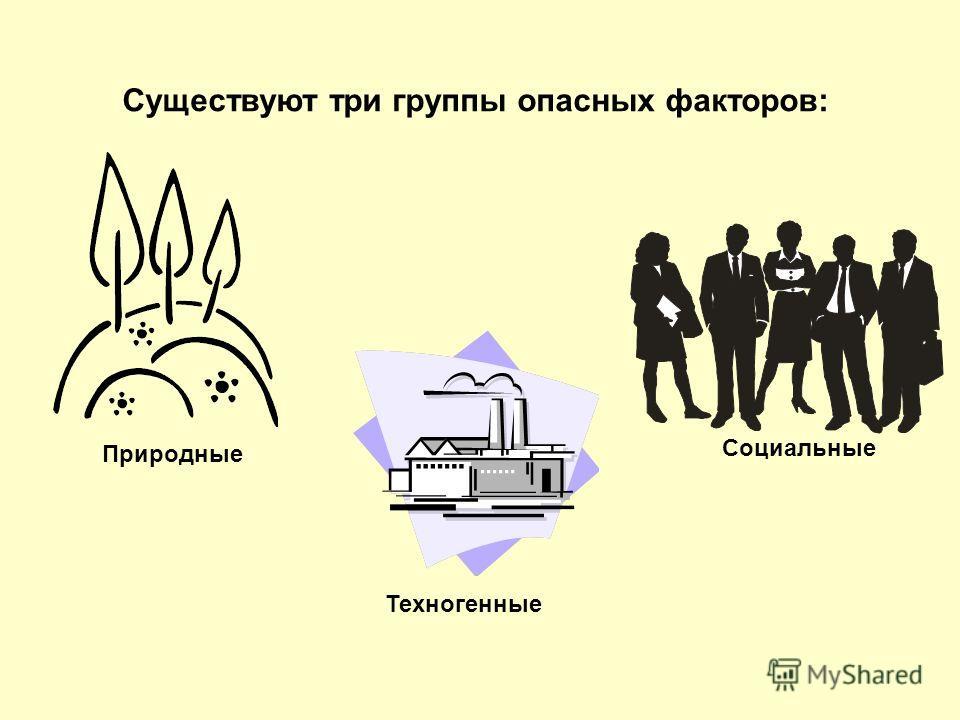 Существуют три группы опасных факторов: Природные Техногенные Социальные