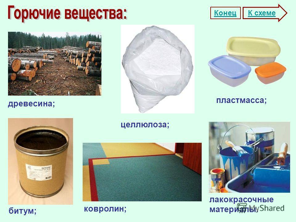 древесина; целлюлоза; пластмасса; битум; ковролин; лакокрасочные материалы. К схеме Конец