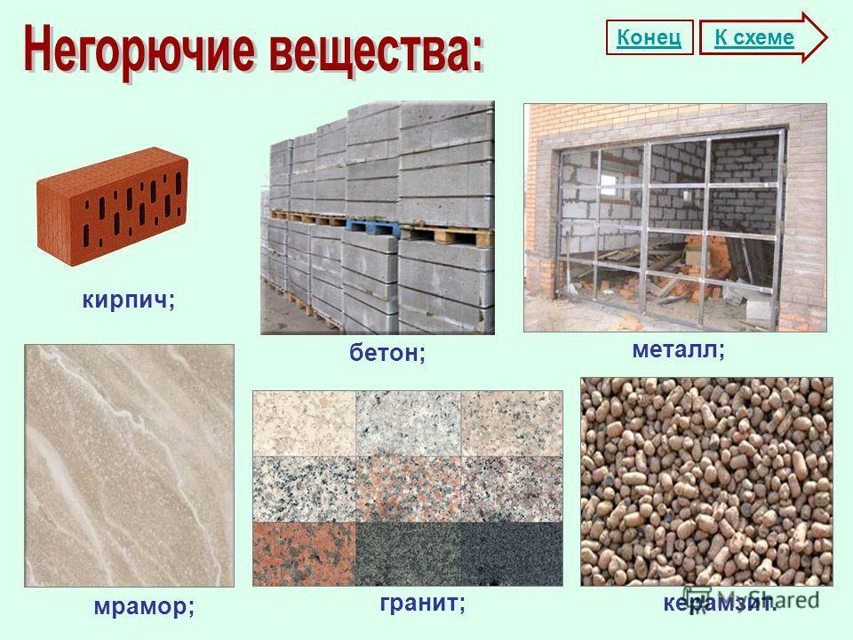 кирпич; бетон; металл; гранит; мрамор; керамзит. К схеме Конец