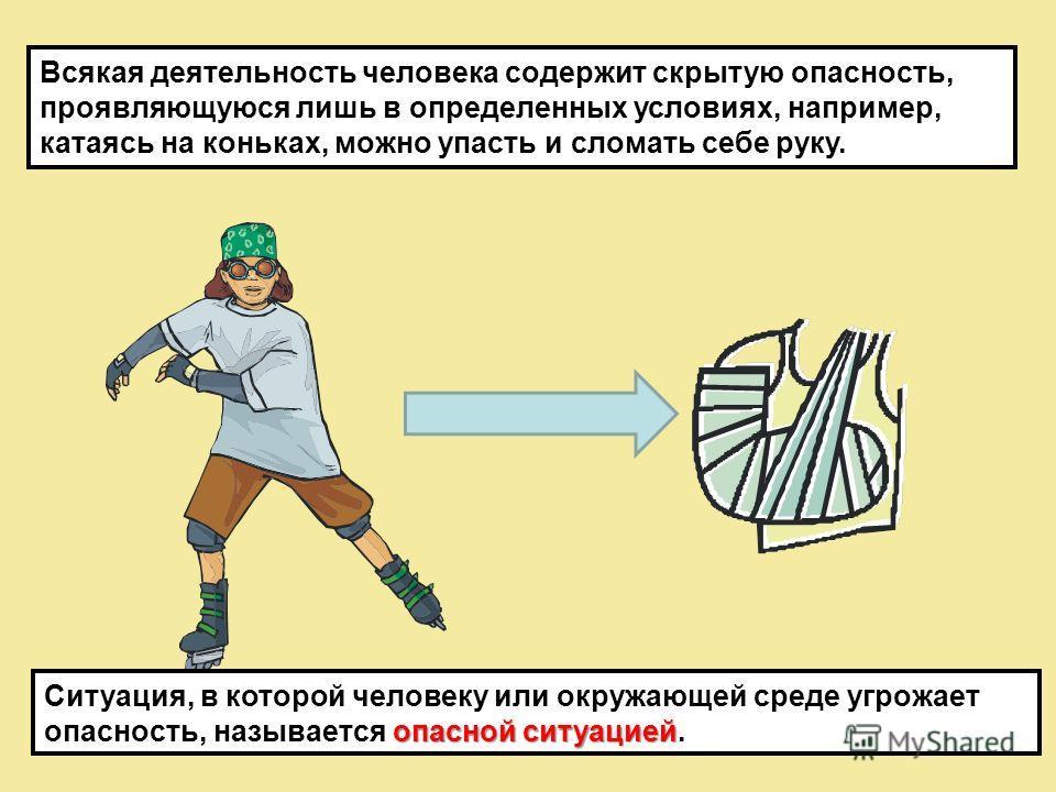 Всякая деятельность человека содержит скрытую опасность, проявляющуюся лишь в определенных условиях, например, катаясь на коньках, можно упасть и сломать себе руку. опасной ситуацией Ситуация, в которой человеку или окружающей среде угрожает опасност