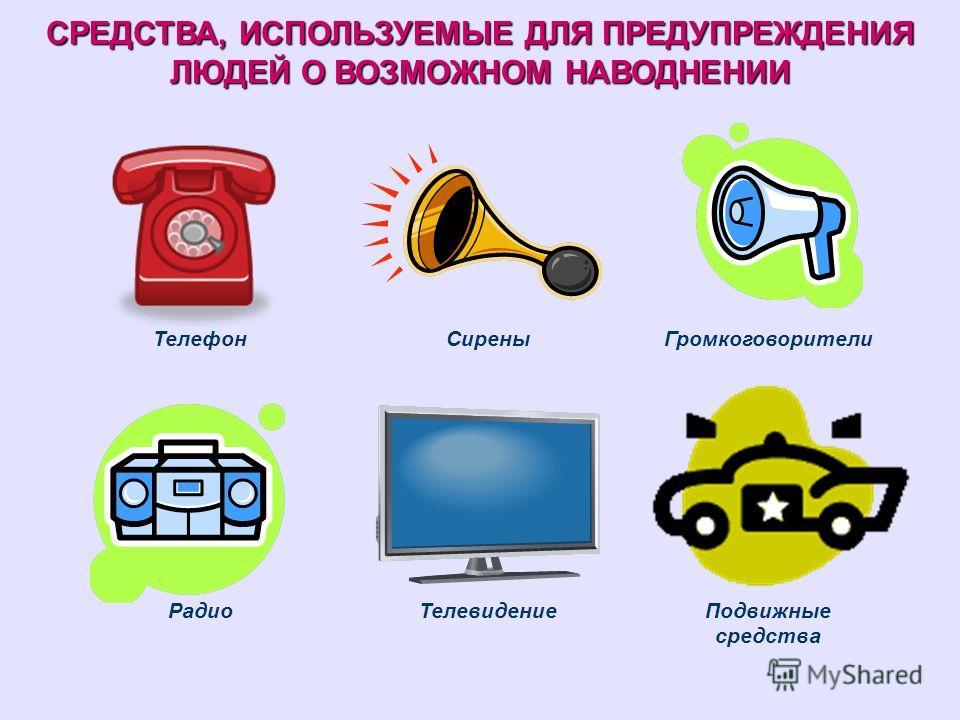 СРЕДСТВА, ИСПОЛЬЗУЕМЫЕ ДЛЯ ПРЕДУПРЕЖДЕНИЯ ЛЮДЕЙ О ВОЗМОЖНОМ НАВОДНЕНИИ ТелефонСиреныГромкоговорители РадиоТелевидениеПодвижные средства