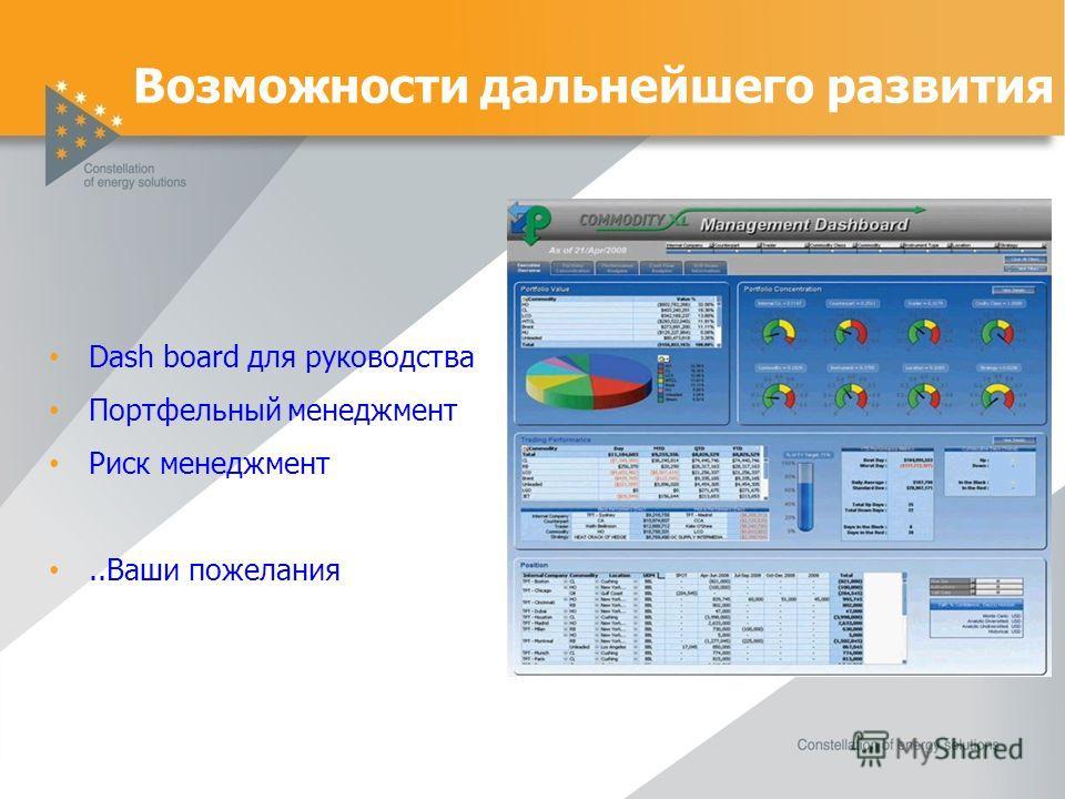 Возможности дальнейшего развития Dash board для руководства Портфельный менеджмент Риск менеджмент..Ваши пожелания