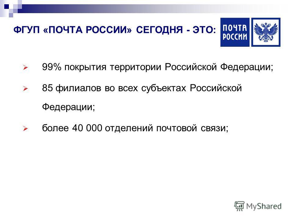 ФГУП «ПОЧТА РОССИИ» СЕГОДНЯ - ЭТО: 99% покрытия территории Российской Федерации; 85 филиалов во всех субъектах Российской Федерации; более 40 000 отделений почтовой связи;