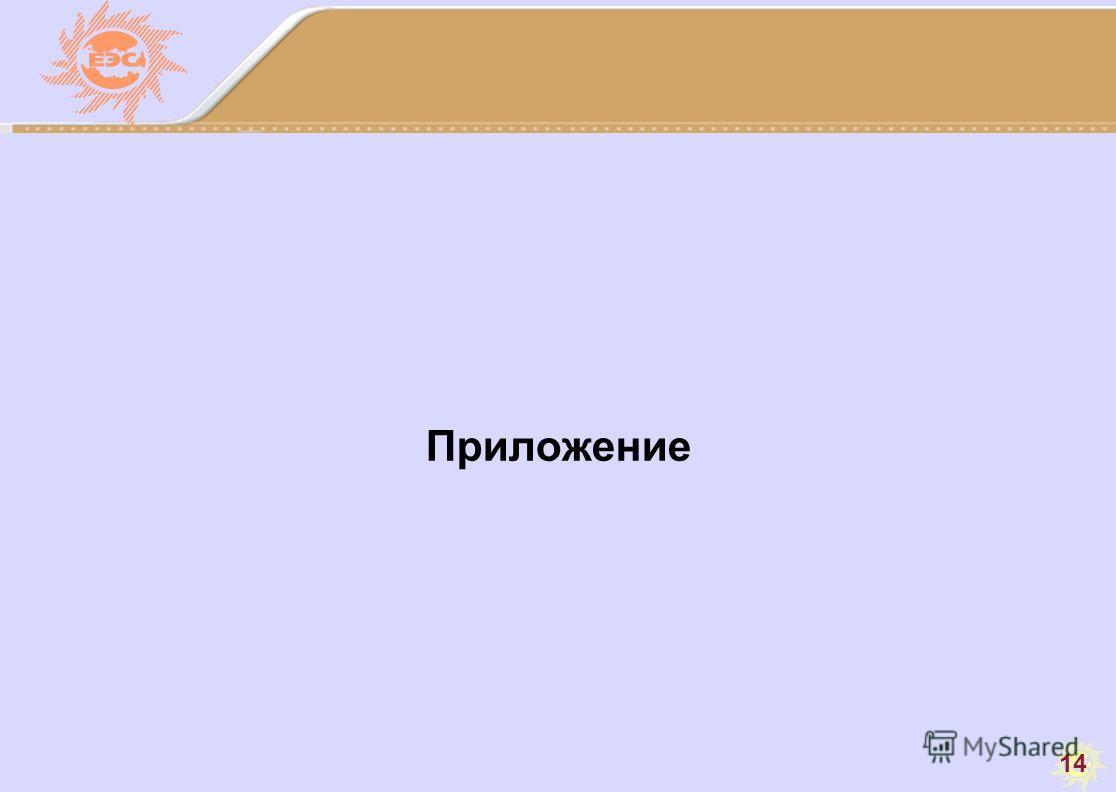 14 Приложение