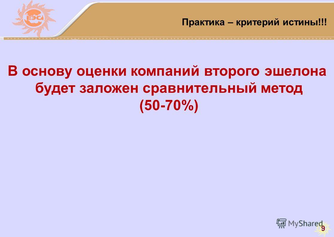 Практика – критерий истины!!! 9 В основу оценки компаний второго эшелона будет заложен сравнительный метод (50-70%)