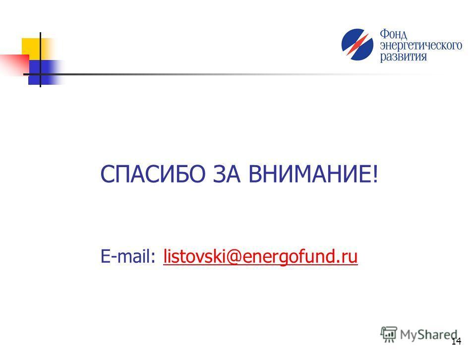 14 СПАСИБО ЗА ВНИМАНИЕ! E-mail: listovski@energofund.ru@energofund.ru