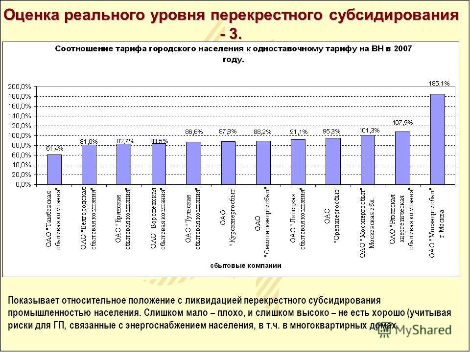 Оценка реального уровня перекрестного субсидирования - 3. Показывает относительное положение с ликвидацией перекрестного субсидирования промышленностью населения. Слишком мало – плохо, и слишком высоко – не есть хорошо (учитывая риски для ГП, связанн