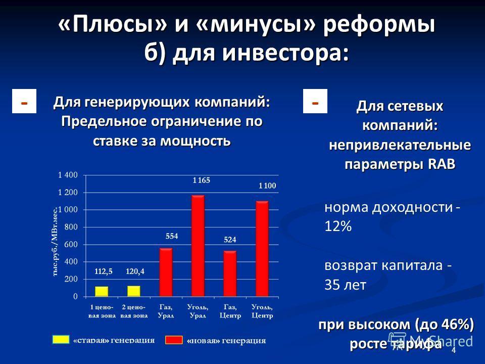 4 «Плюсы» и «минусы» реформы б) для инвестора: Для генерирующих компаний: Предельное ограничение по ставке за мощность норма доходности - 12% возврат капитала - 35 лет -- Для сетевых компаний: непривлекательные параметры RAB при высоком (до 46%) рост