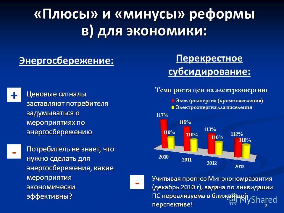 5 Ценовые сигналы заставляют потребителя задумываться о мероприятиях по энергосбережению Потребитель не знает, что нужно сделать для энергосбережения, какие мероприятия экономически эффективны? Энергосбережение: Перекрестное субсидирование: Учитывая
