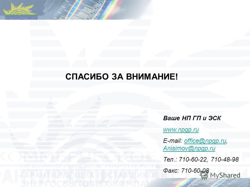 СПАСИБО ЗА ВНИМАНИЕ! Ваше НП ГП и ЭСК www.npgp.ru E-mail: office@npgp.ru, Anisimov@npgp.ruoffice@npgp.ru Anisimov@npgp.ru Тел.: 710-60-22, 710-48-98 Факс: 710-60-08