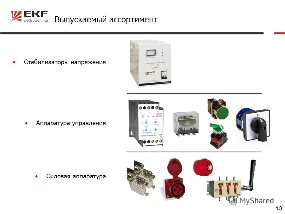 13 Выпускаемый ассортимент Стабилизаторы напряжения Аппаратура управления Силовая аппаратура