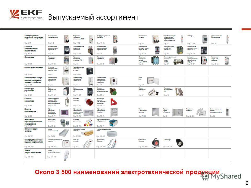 9 Выпускаемый ассортимент Около 3 500 наименований электротехнической продукции