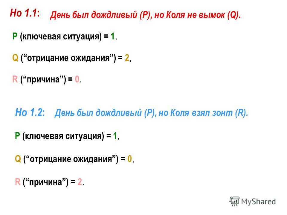 Но 1.1 : P (ключевая ситуация) = 1, Q (отрицание ожидания) = 2, R (причина) = 0. День был дождливый (P), но Коля не вымок (Q). Но 1.2 : P (ключевая ситуация) = 1, Q (отрицание ожидания) = 0, R (причина) = 2. День был дождливый (P), но Коля взял зонт