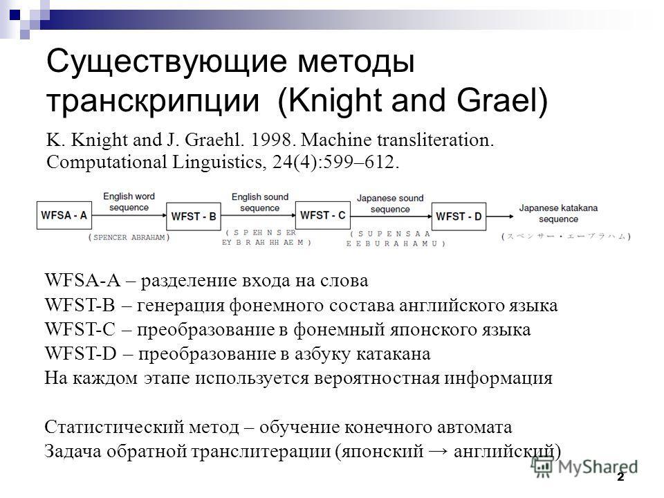 2 Существующие методы транскрипции (Knight and Grael) K. Knight and J. Graehl. 1998. Machine transliteration. Computational Linguistics, 24(4):599–612. WFSA-A – разделение входа на слова WFST-B – генерация фонемного состава английского языка WFST-C –