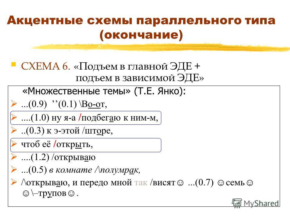 Акцентные схемы параллельного типа (окончание) СХЕМА 6. «Подъем в главной ЭДЕ + подъем в зависимой ЭДЕ» «Множественные темы» (Т.Е. Янко):...(0.9) (0.1) \Во-от,....(1.0) ну я-а / подбегаю к ним-м,..(0.3) к э-этой /шторе, чтоб её / открыть,....(1.2) /о