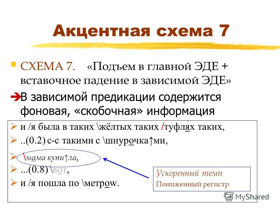 Акцентная схема 7 СХЕМА 7. «Подъем в главной ЭДЕ + вставочное падение в зависимой ЭДЕ» В зависимой предикации содержится фоновая, «скобочная» информация и /я была в таких \жёлтых таких / туфлях таких,..(0.2) с-с такими с \шнурочками, \ мама купила,..