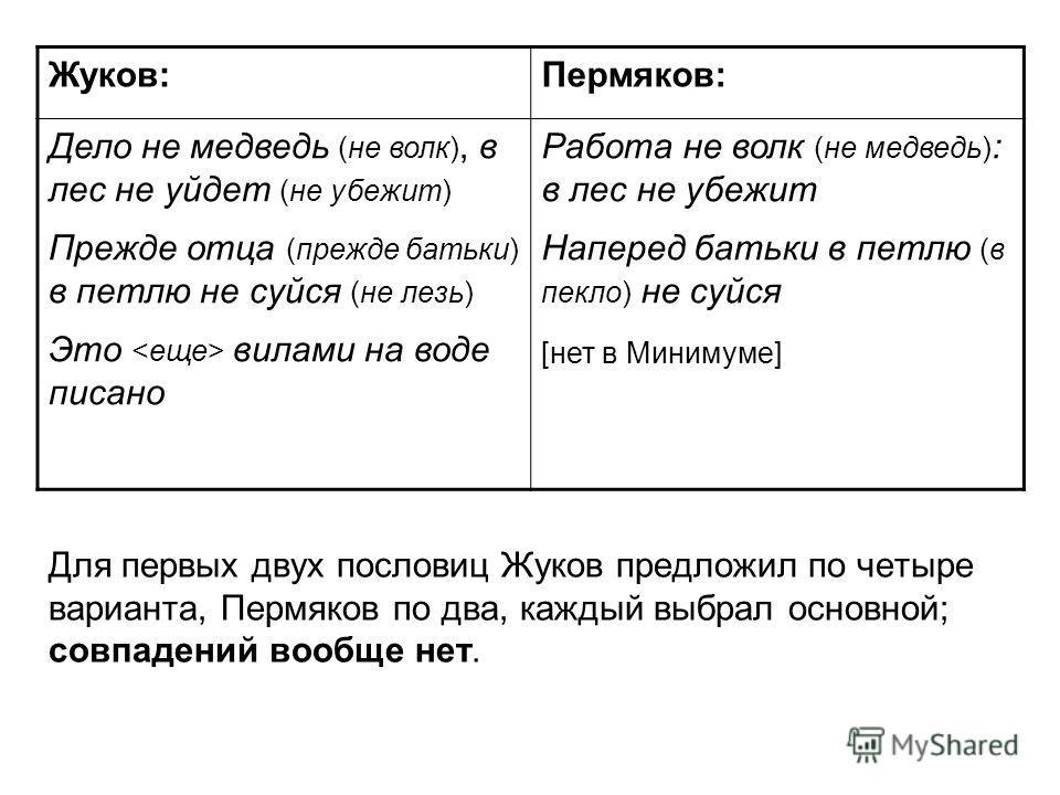 Для первых двух пословиц Жуков предложил по четыре варианта, Пермяков по два, каждый выбрал основной; совпадений вообще нет. Жуков:Пермяков: Дело не медведь (не волк), в лес не уйдет (не убежит) Прежде отца (прежде батьки) в петлю не суйся (не лезь)