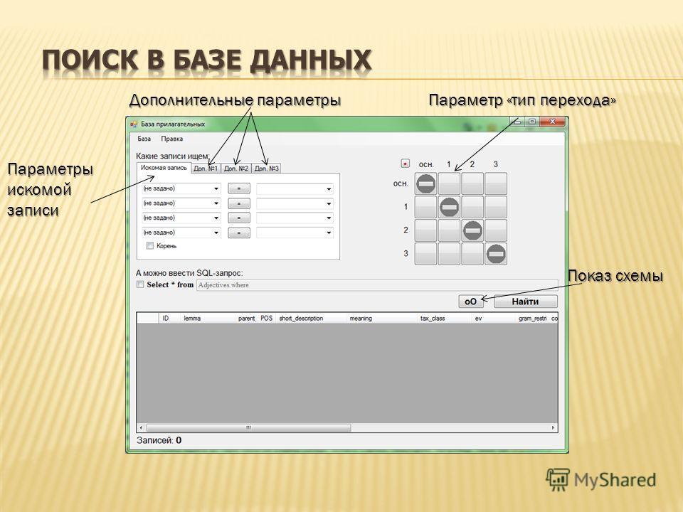 Параметр «тип перехода» Показ схемы Параметры искомой записи Дополнительные параметры