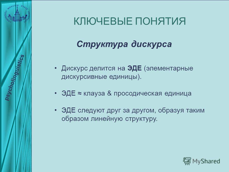 Структура дискурса КЛЮЧЕВЫЕ ПОНЯТИЯ psycholinguistics Дискурс делится на ЭДЕ (элементарные дискурсивные единицы). ЭДЕ клауза & просодическая единица ЭДЕ следуют друг за другом, образуя таким образом линейную структуру.