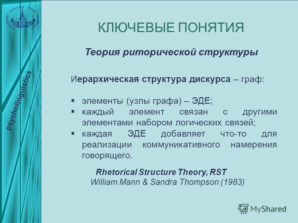 КЛЮЧЕВЫЕ ПОНЯТИЯ psycholinguistics Иерархическая структура дискурса – граф: элементы (узлы графа) – ЭДЕ; каждый элемент связан с другими элементами набором логических связей; каждая ЭДЕ добавляет что-то для реализации коммуникативного намерения говор