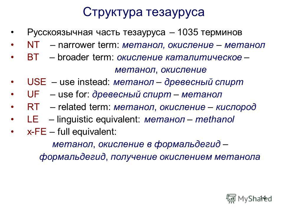 14 Структура тезауруса Русскоязычная часть тезауруса – 1035 терминов NT – narrower term: метанол, окисление – метанол BT – broader term: окисление каталитическое – метанол, окисление USE – use instead: метанол – древесный спирт UF – use for: древесны