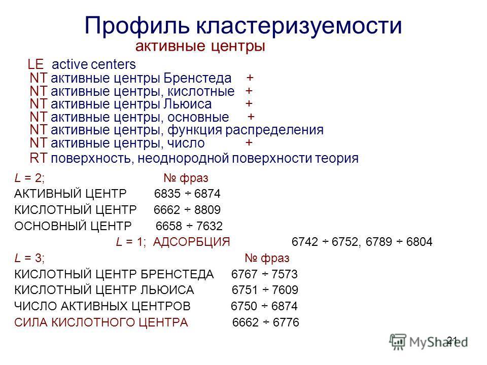21 Профиль кластеризуемости активные центры LE active centers NT активные центры Бренстеда + NT активные центры, кислотные + NT активные центры Льюиса + NT активные центры, основные + NT активные центры, функция распределения NT активные центры, числ