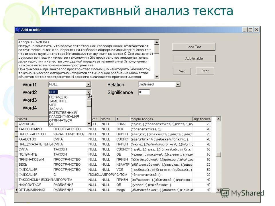 Интерактивный анализ текста